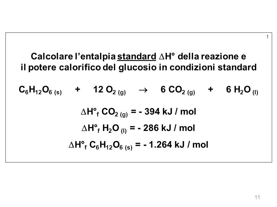 Calcolare l'entalpia standard H° della reazione e