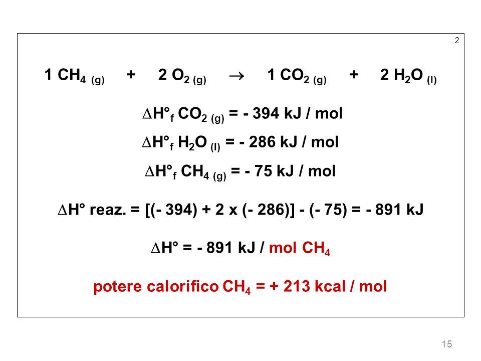 1 CH4 (g) + 2 O2 (g)  1 CO2 (g) + 2 H2O (l)