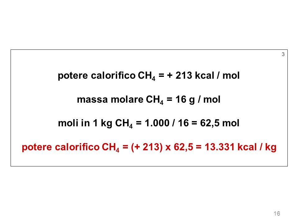 potere calorifico CH4 = + 213 kcal / mol massa molare CH4 = 16 g / mol