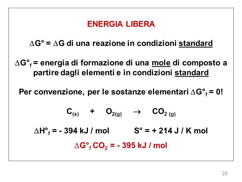 G° = G di una reazione in condizioni standard