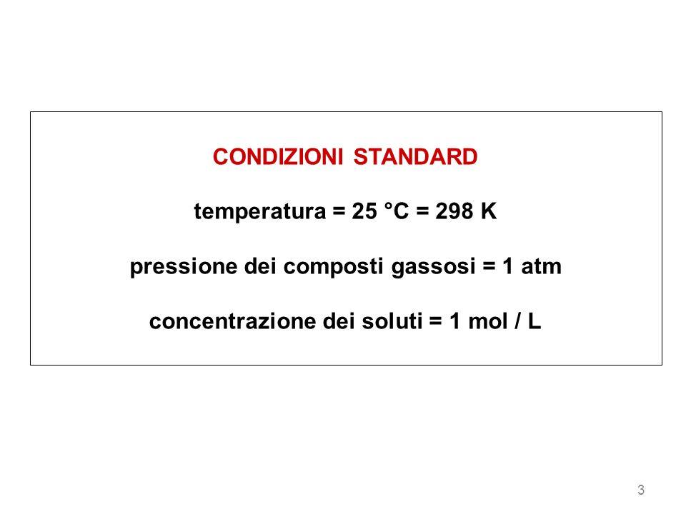 pressione dei composti gassosi = 1 atm