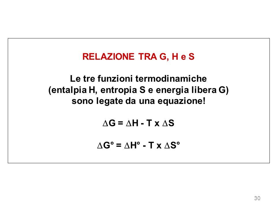 Le tre funzioni termodinamiche