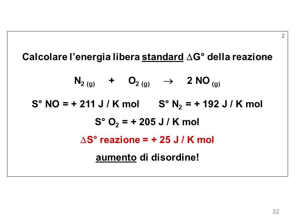 Calcolare l'energia libera standard G° della reazione