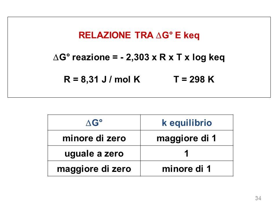G° reazione = - 2,303 x R x T x log keq