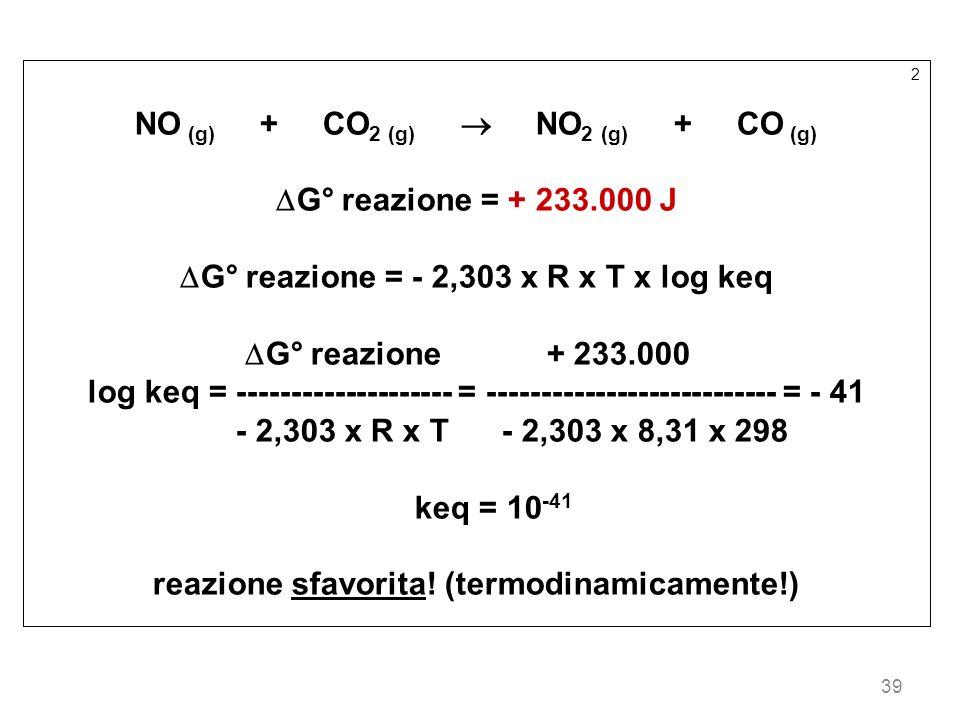 NO (g) + CO2 (g)  NO2 (g) + CO (g) G° reazione = + 233.000 J