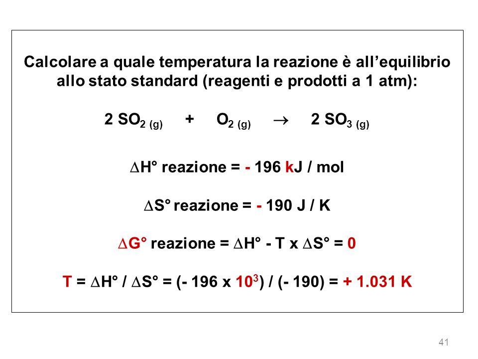 Calcolare a quale temperatura la reazione è all'equilibrio