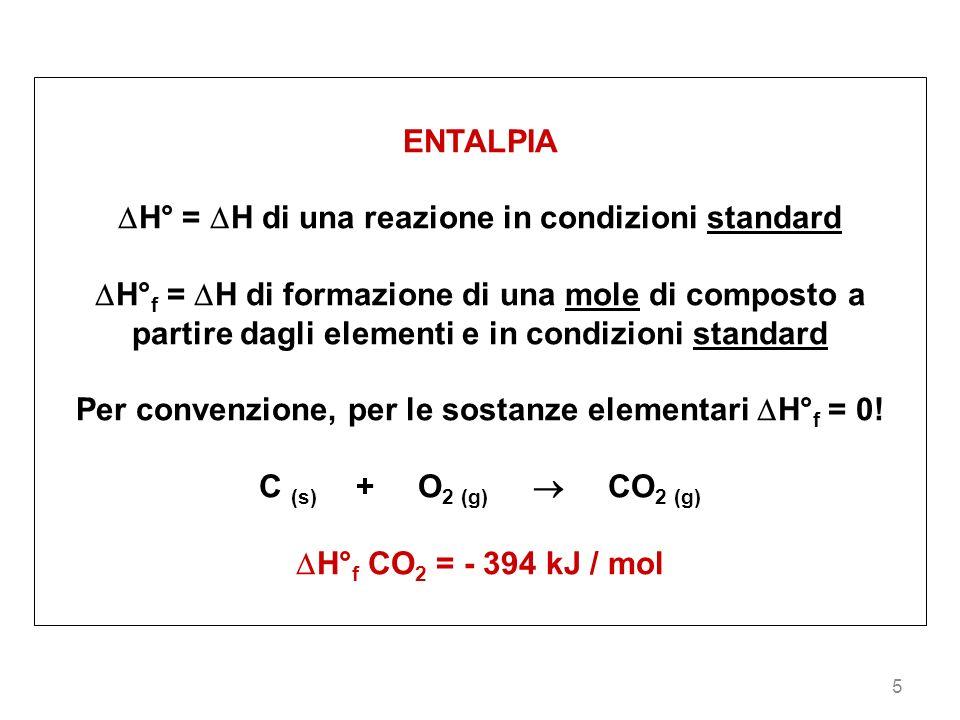 H° = H di una reazione in condizioni standard
