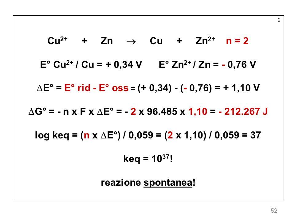 log keq = (n x E°) / 0,059 = (2 x 1,10) / 0,059 = 37
