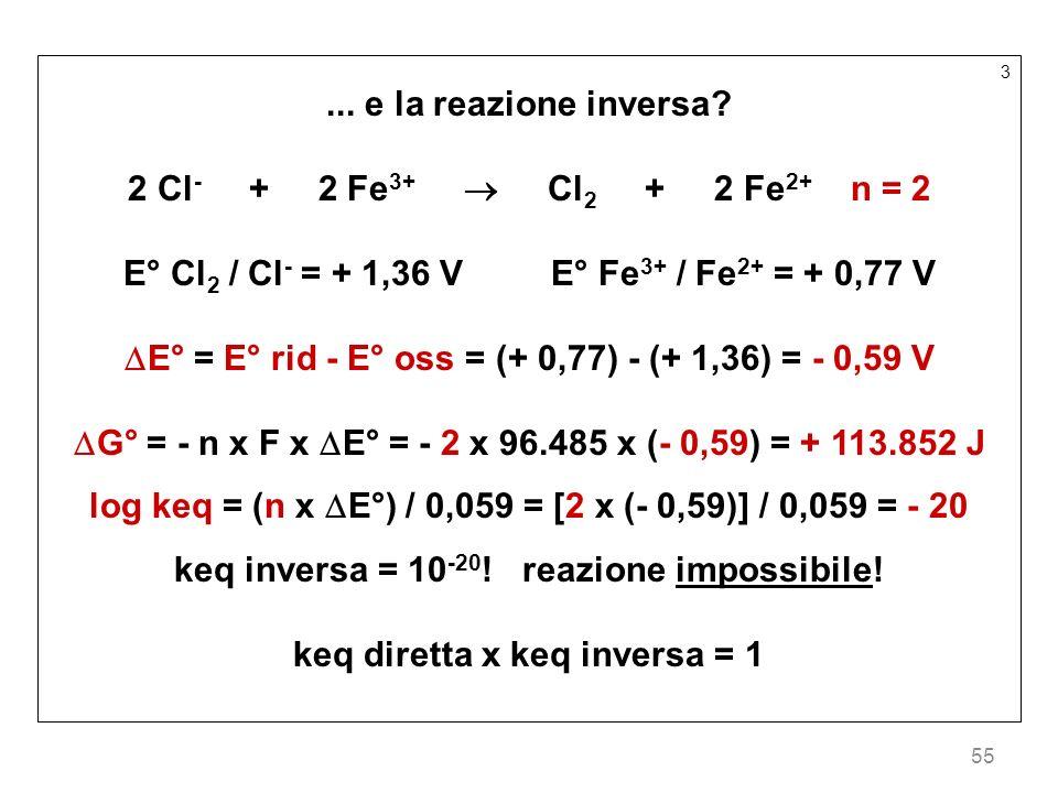 E° Cl2 / Cl- = + 1,36 V E° Fe3+ / Fe2+ = + 0,77 V