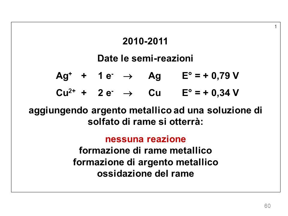 formazione di rame metallico formazione di argento metallico