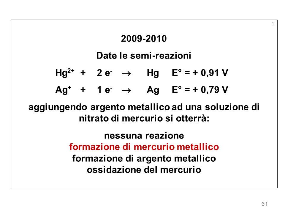 formazione di mercurio metallico formazione di argento metallico