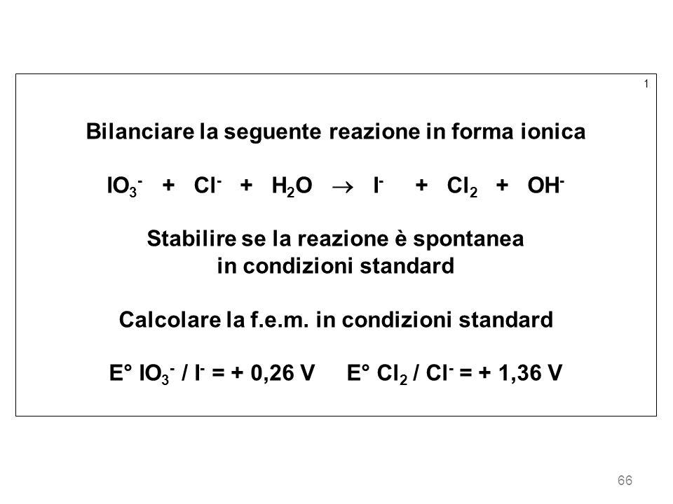 Bilanciare la seguente reazione in forma ionica