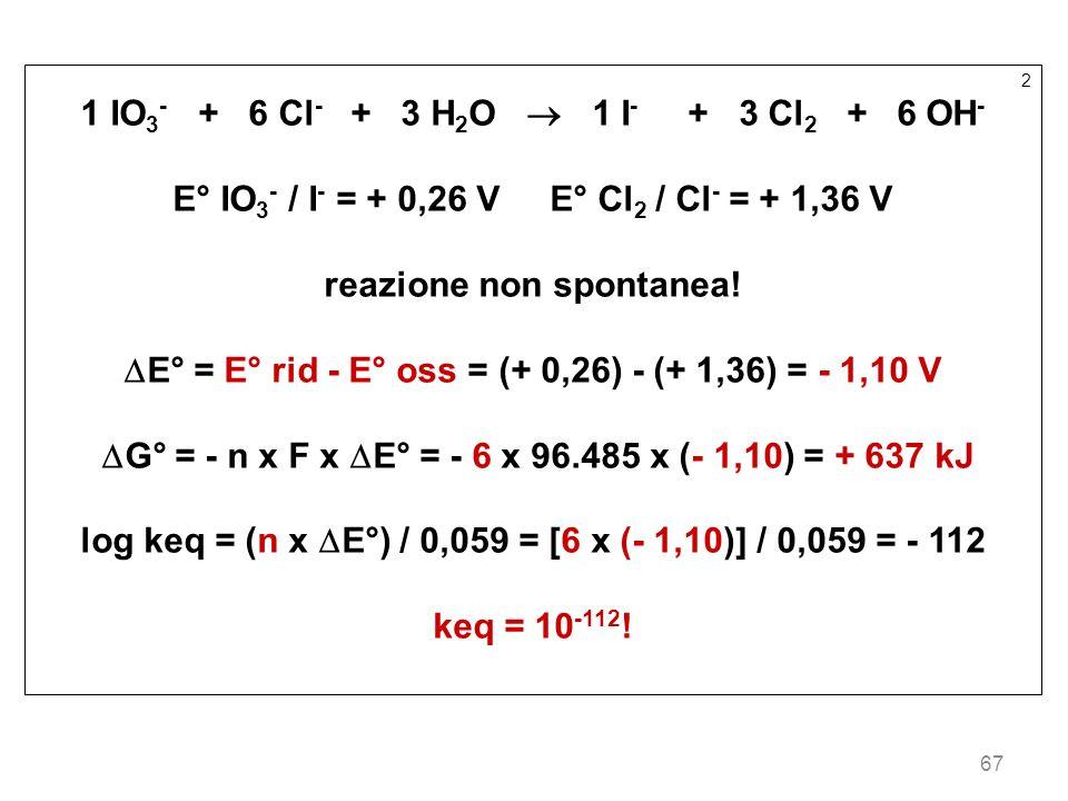 1 IO3- + 6 Cl- + 3 H2O  1 I- + 3 Cl2 + 6 OH-