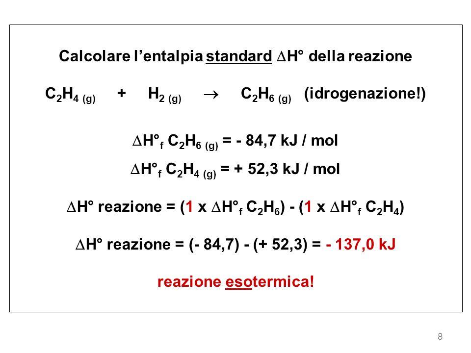 Calcolare l'entalpia standard H° della reazione
