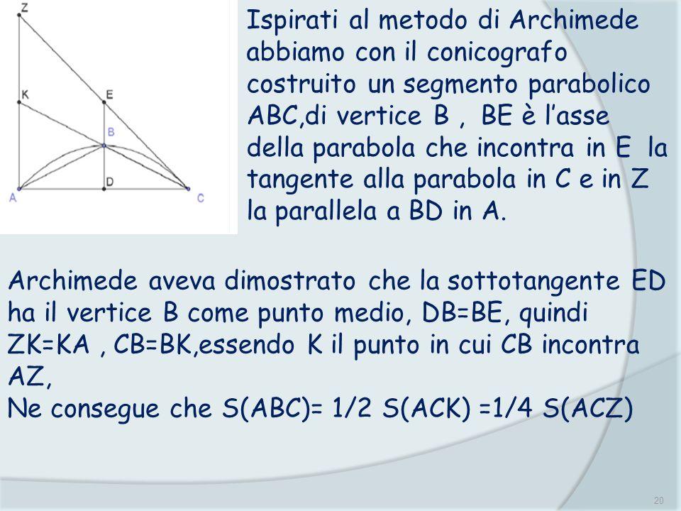 Ispirati al metodo di Archimede abbiamo con il conicografo costruito un segmento parabolico ABC,di vertice B , BE è l'asse della parabola che incontra in E la tangente alla parabola in C e in Z la parallela a BD in A.