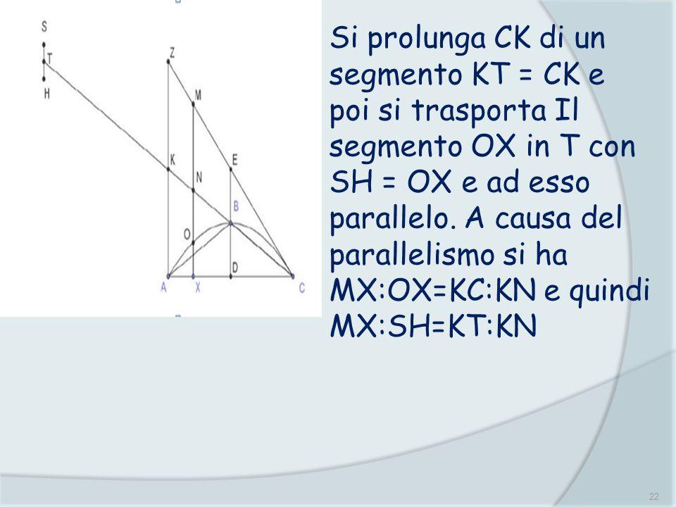 Si prolunga CK di un segmento KT = CK e poi si trasporta Il segmento OX in T con SH = OX e ad esso parallelo. A causa del parallelismo si ha