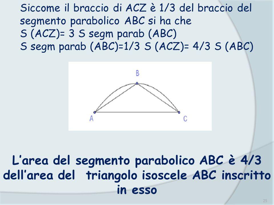 Siccome il braccio di ACZ è 1/3 del braccio del segmento parabolico ABC si ha che
