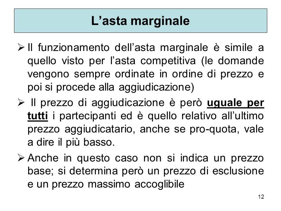 L'asta marginale