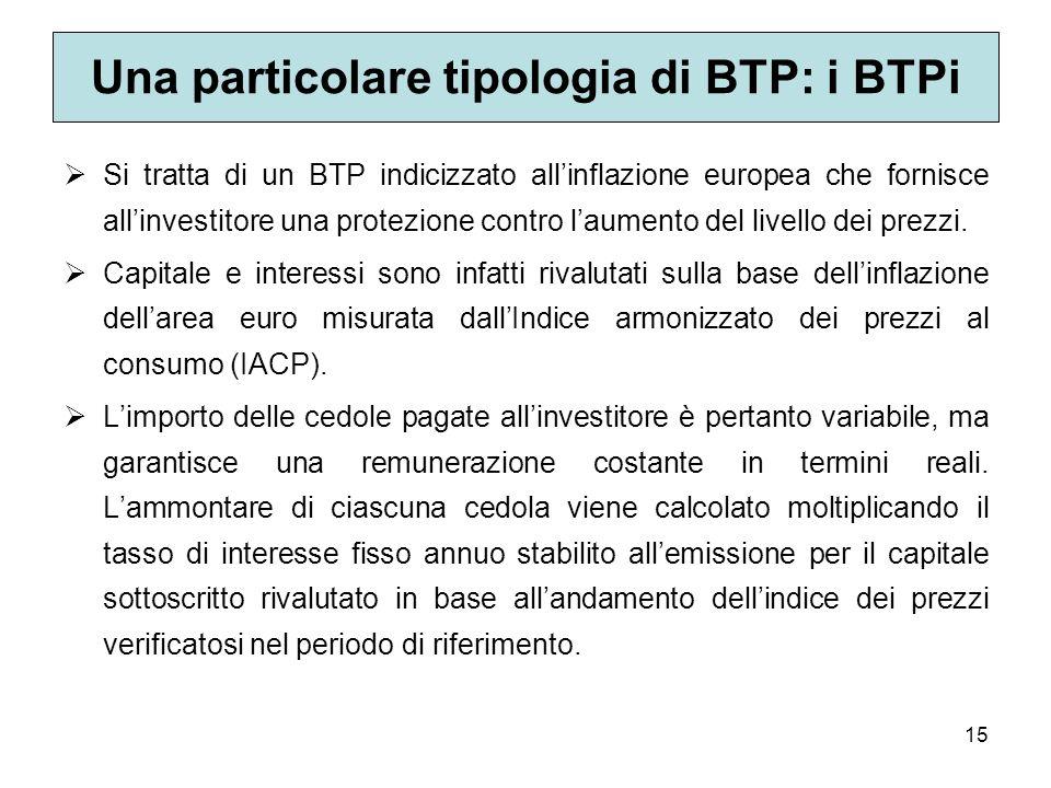 Una particolare tipologia di BTP: i BTPi