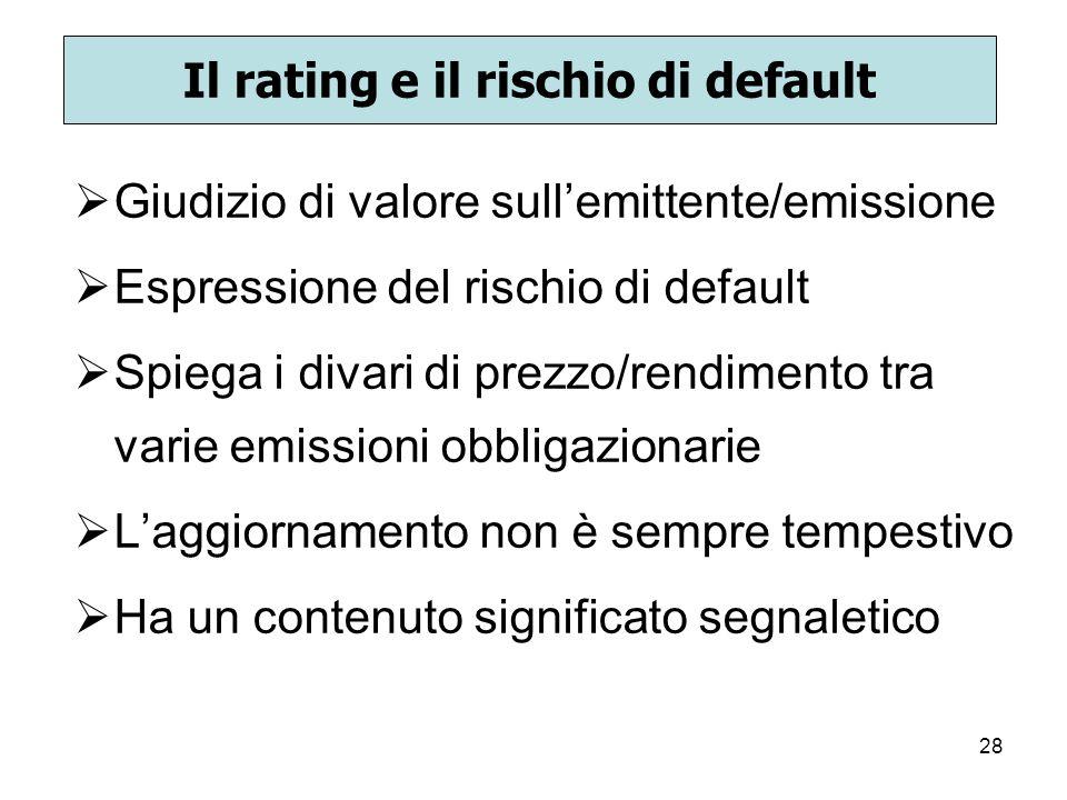 Il rating e il rischio di default