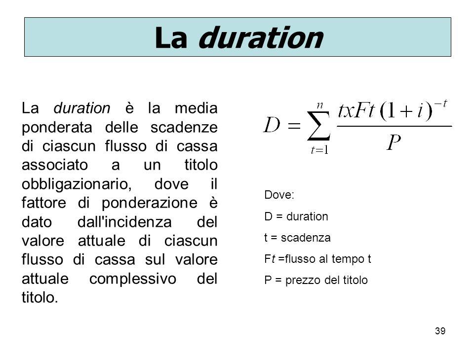 La duration