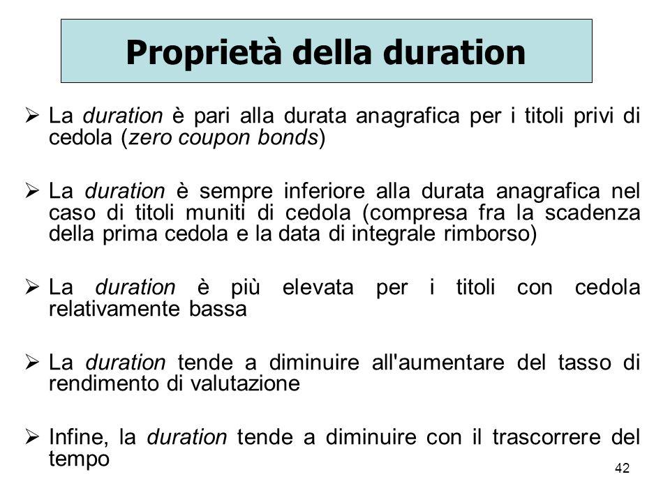 Proprietà della duration