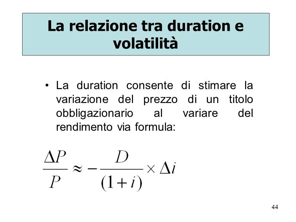 La relazione tra duration e volatilità