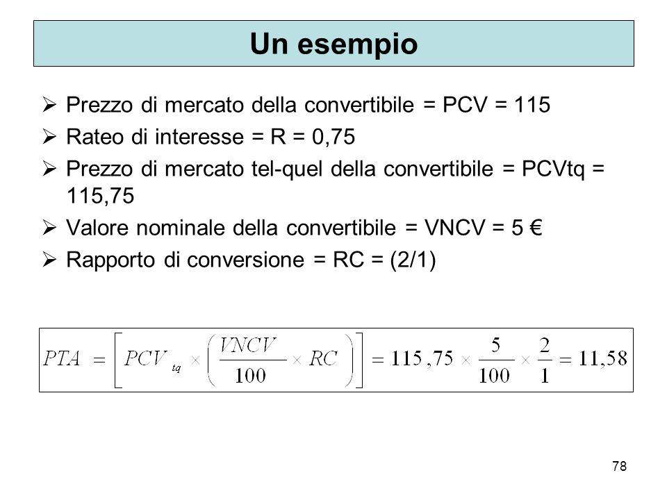 Un esempio Prezzo di mercato della convertibile = PCV = 115