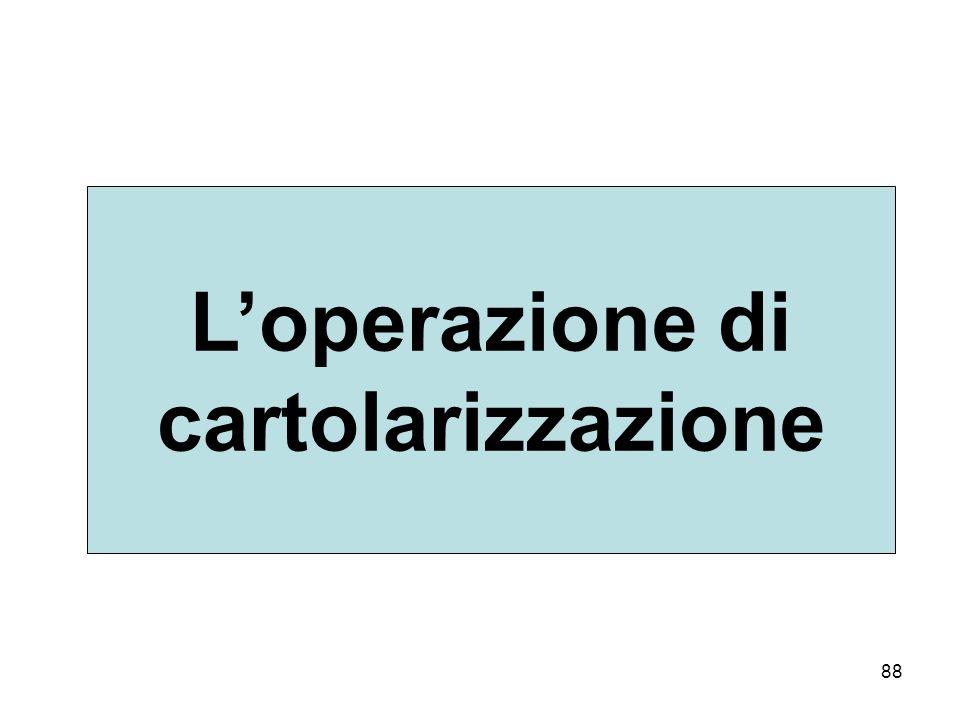 L'operazione di cartolarizzazione