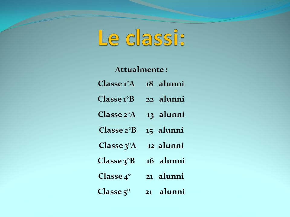 Le classi: Attualmente : Classe 1°A 18 alunni Classe 1°B 22 alunni