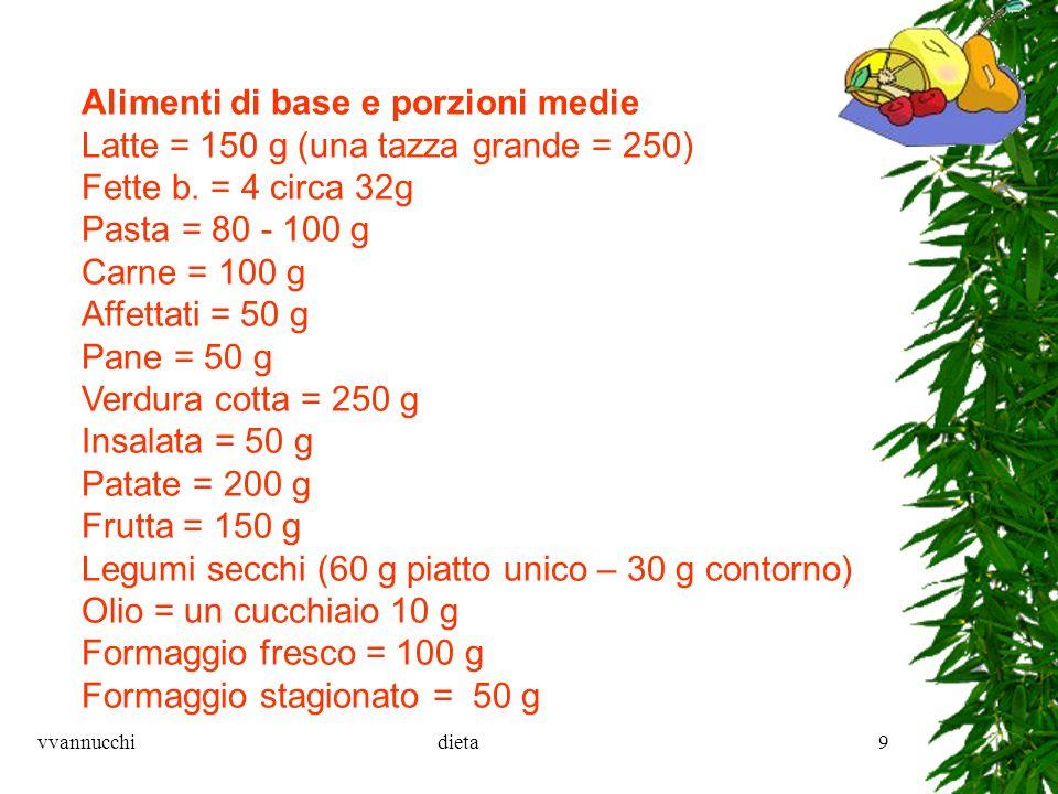 Alimenti di base e porzioni medie