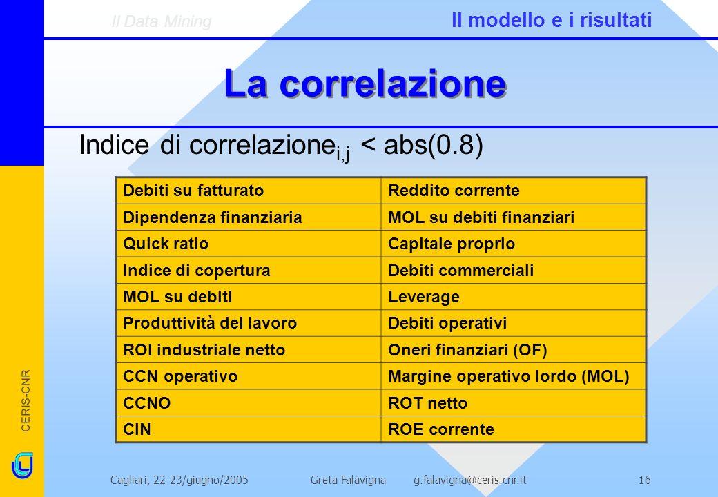 La correlazione Indice di correlazionei,j < abs(0.8)