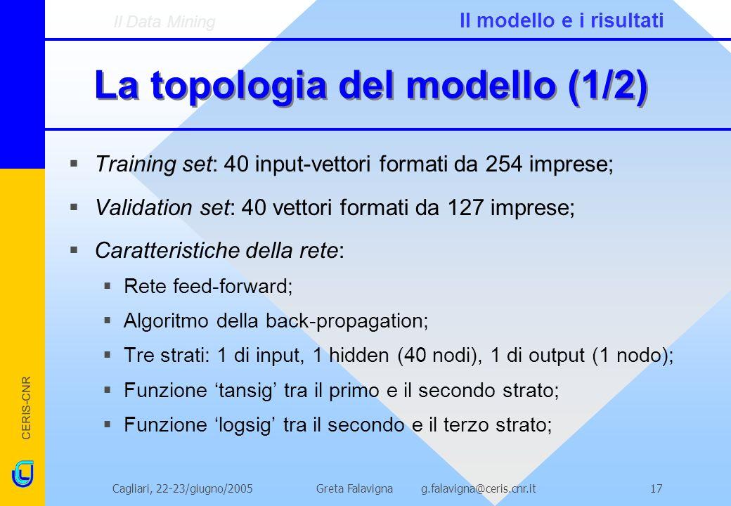 La topologia del modello (1/2)