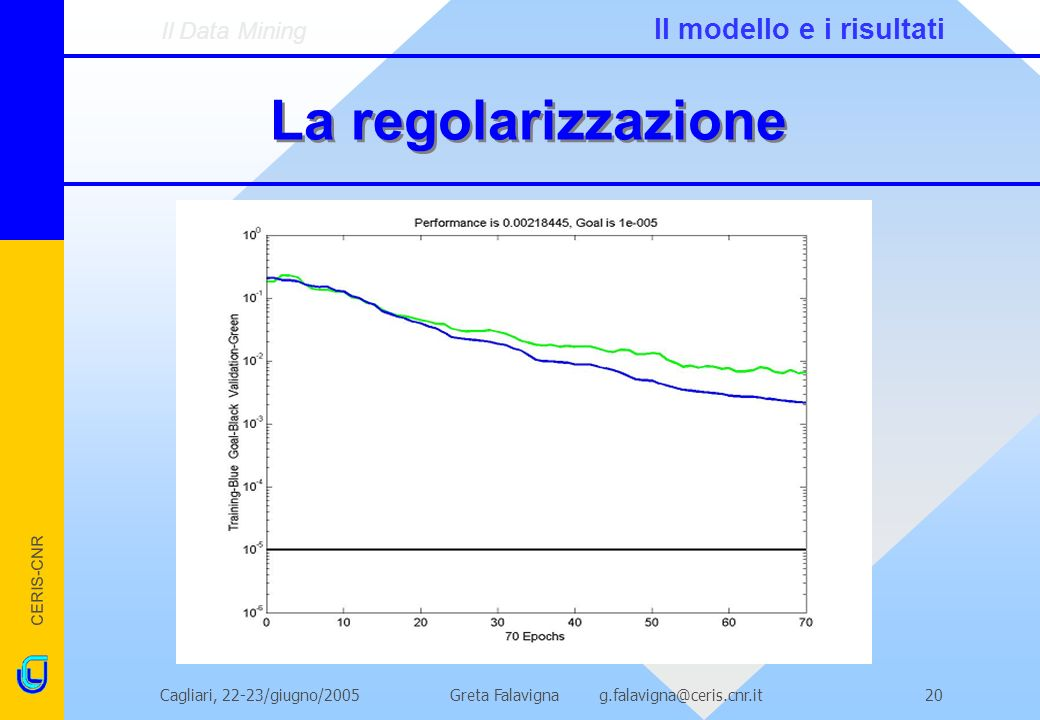 La regolarizzazione Il Data Mining Il modello e i risultati
