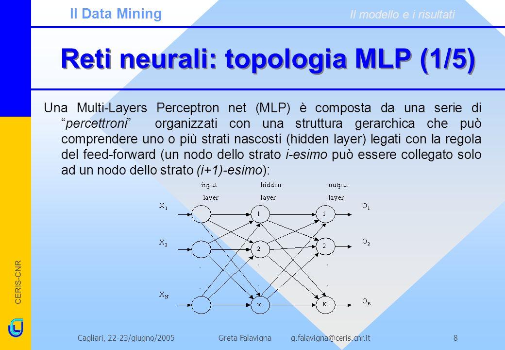 Reti neurali: topologia MLP (1/5)