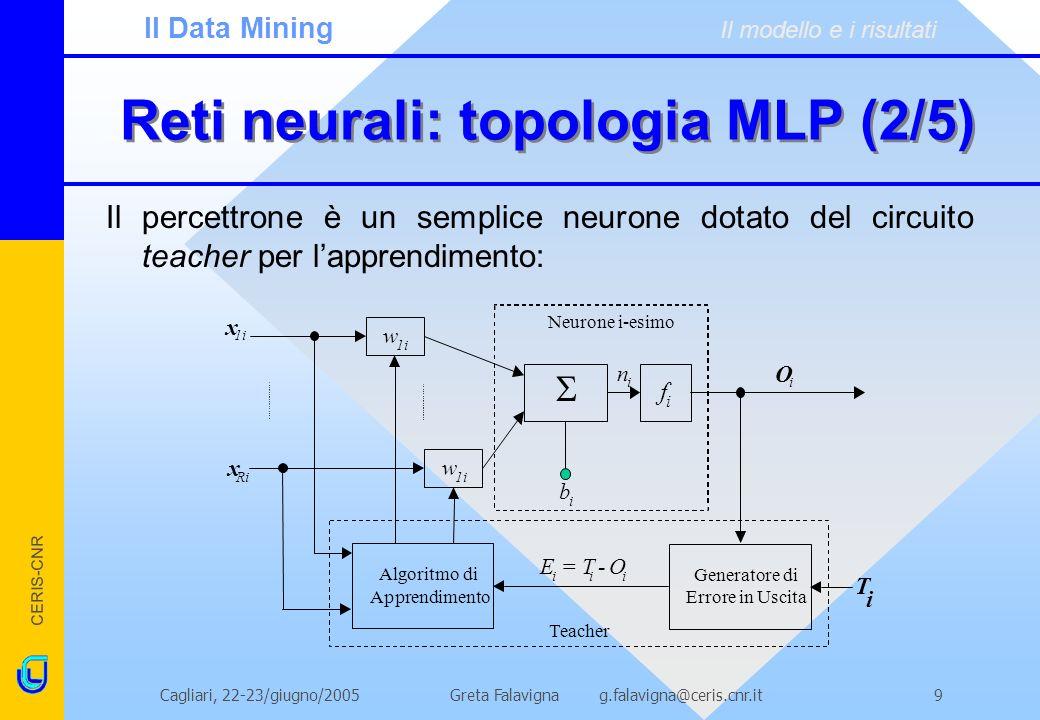Reti neurali: topologia MLP (2/5)