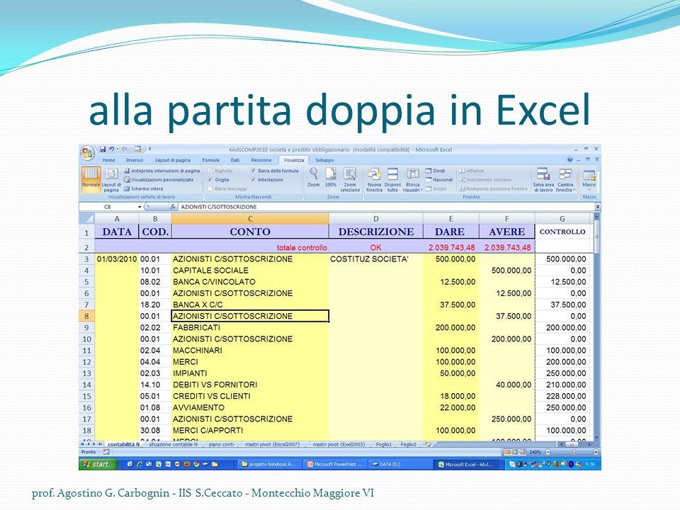 alla partita doppia in Excel