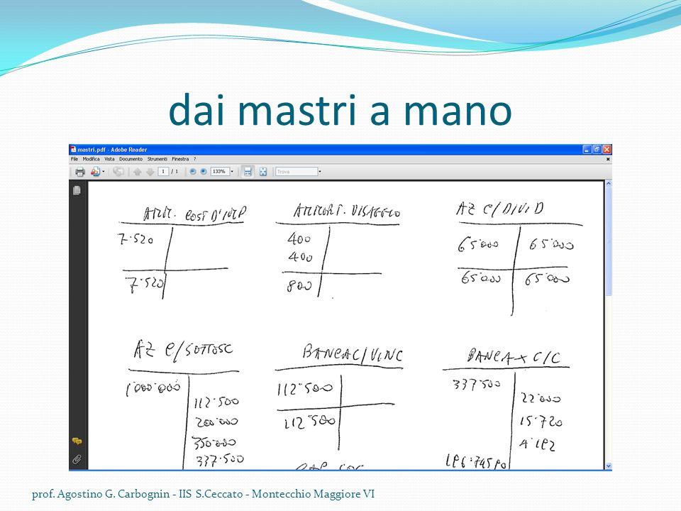 dai mastri a mano prof. Agostino G. Carbognin - IIS S.Ceccato - Montecchio Maggiore VI