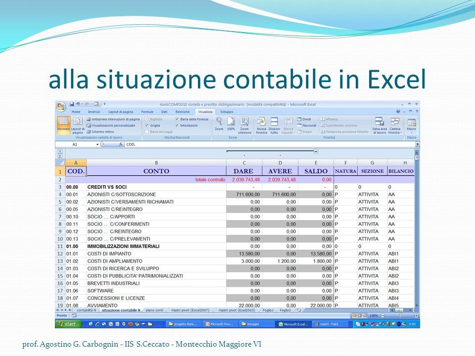 alla situazione contabile in Excel