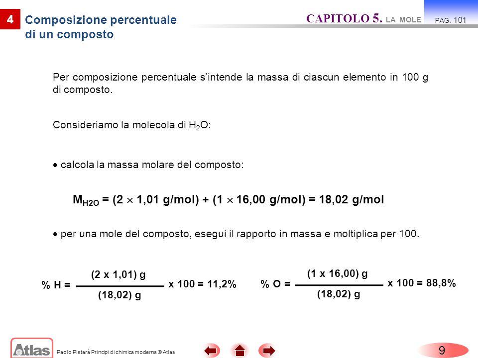 Composizione percentuale di un composto