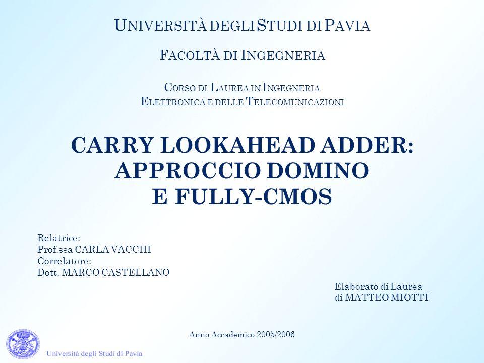 CARRY LOOKAHEAD ADDER: