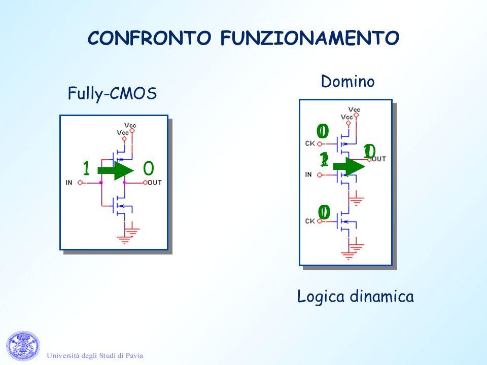CONFRONTO FUNZIONAMENTO