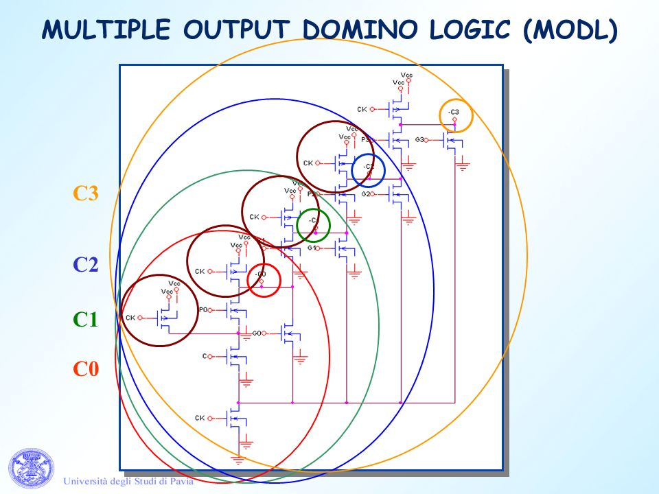 MULTIPLE OUTPUT DOMINO LOGIC (MODL)