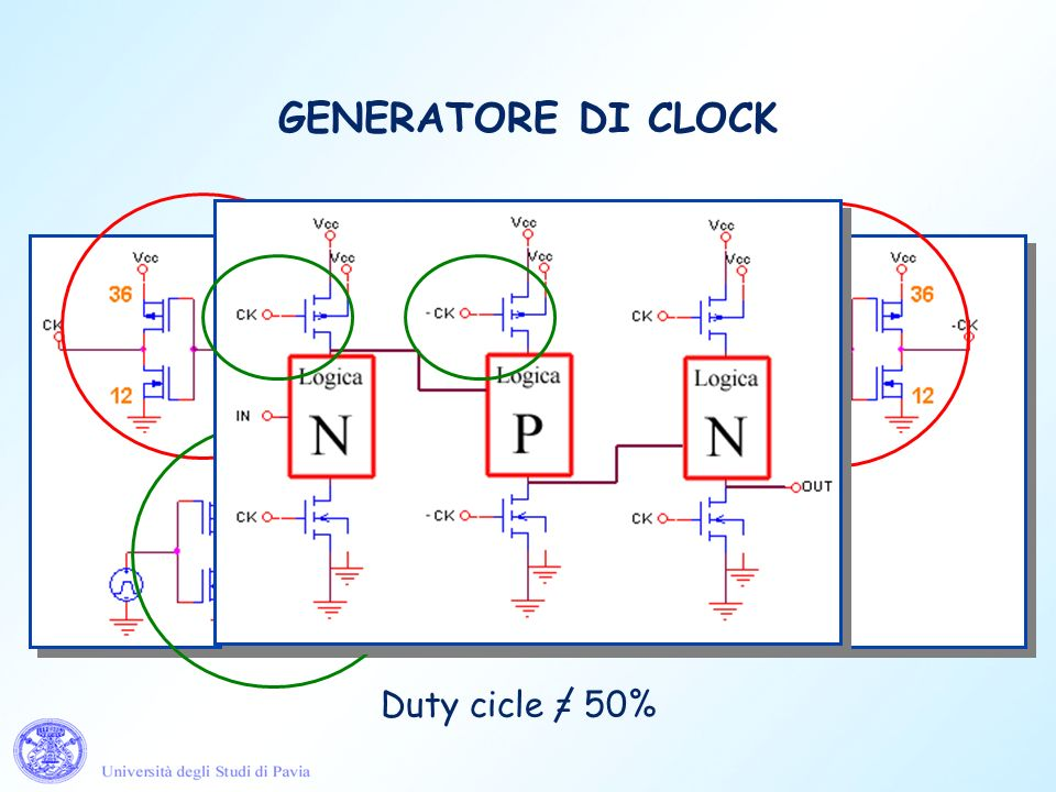 GENERATORE DI CLOCK Duty cicle = 50%