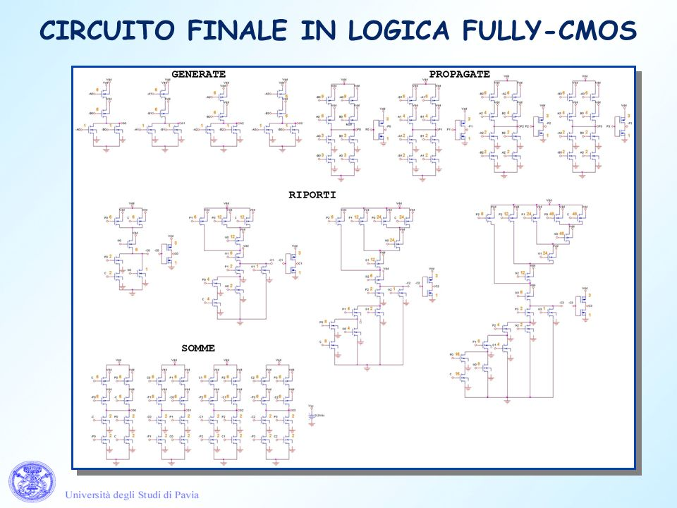 CIRCUITO FINALE IN LOGICA FULLY-CMOS