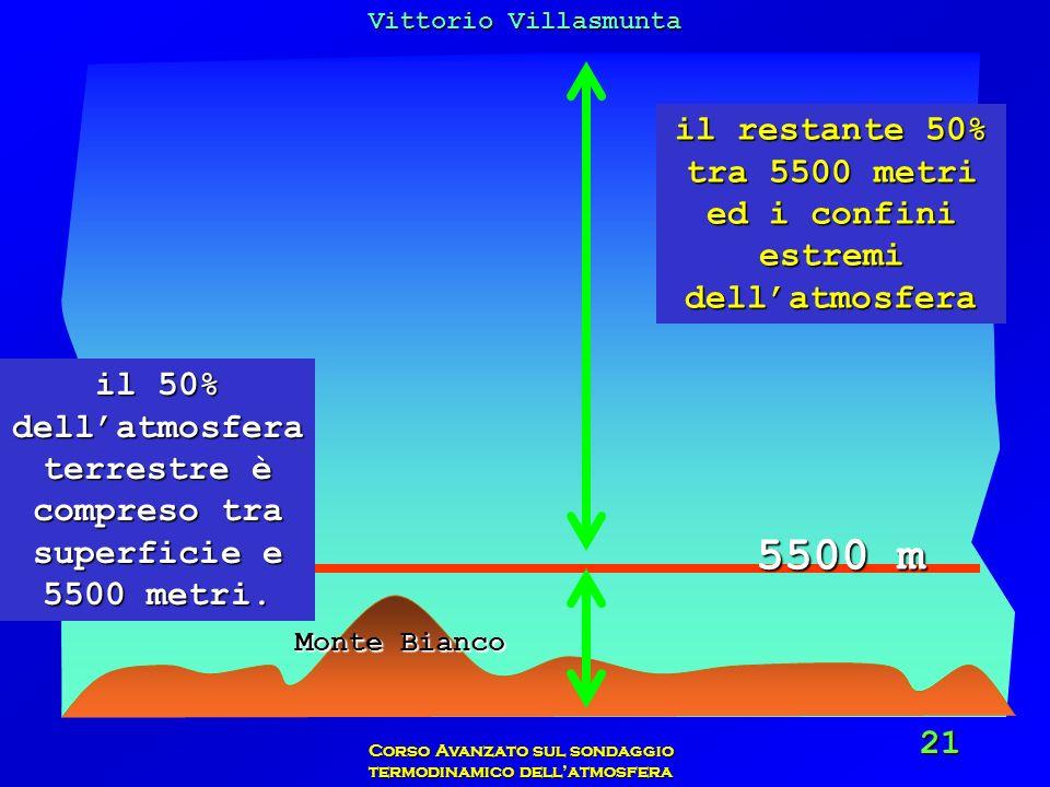 il restante 50% tra 5500 metri ed i confini estremi dell'atmosfera