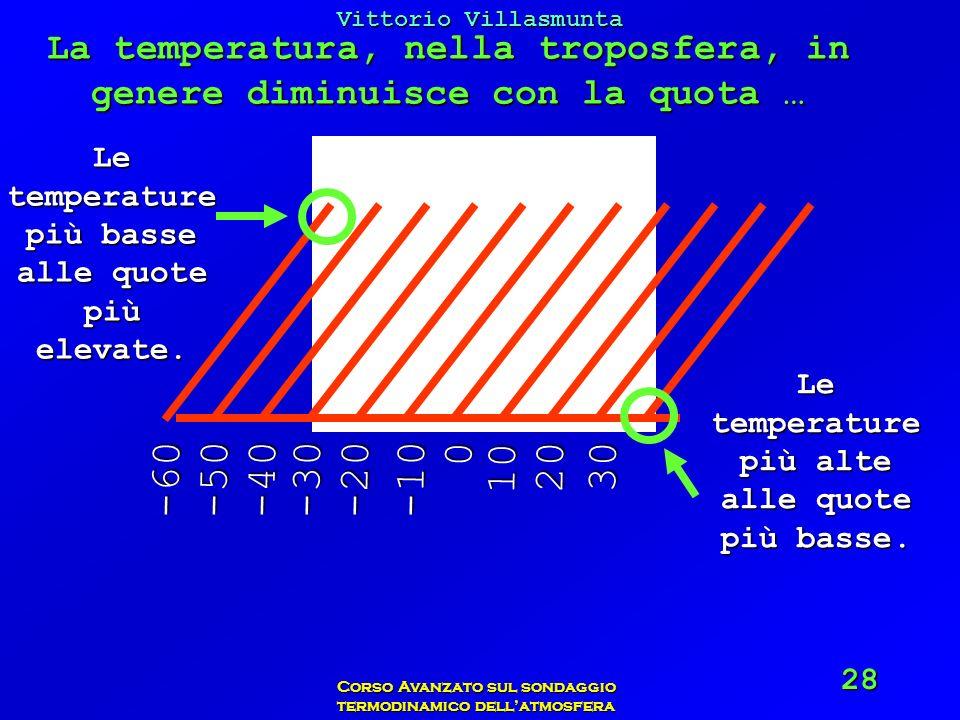 La temperatura, nella troposfera, in genere diminuisce con la quota …