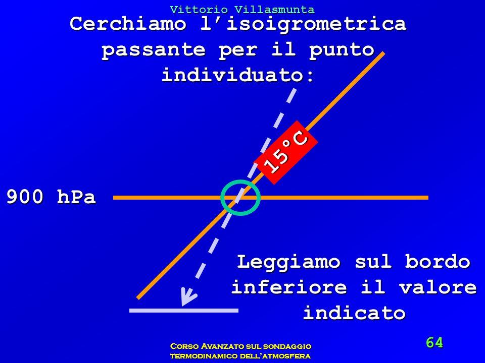 Cerchiamo l'isoigrometrica passante per il punto individuato: