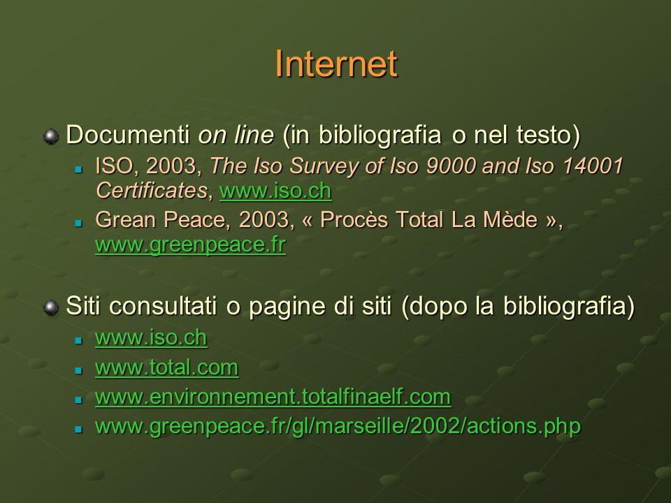 Internet Documenti on line (in bibliografia o nel testo)