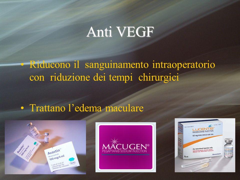 Anti VEGFRiducono il sanguinamento intraoperatorio con riduzione dei tempi chirurgici.